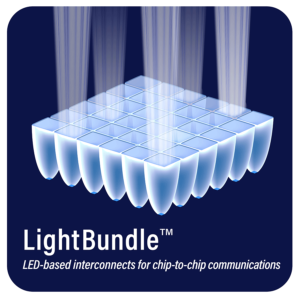 LightBundle LED-based interconnects for chip-to-chip communication